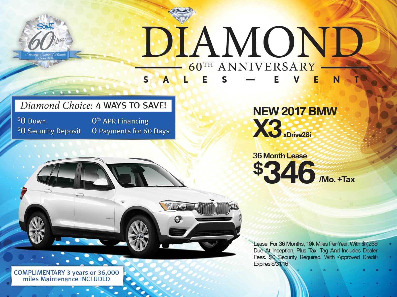 BMW X3 lease offer